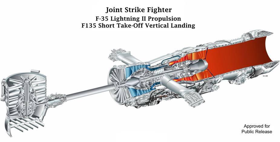 ニュース画像:F-35BのF135エン...