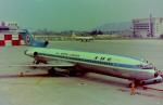 東亜国内航空さんが、伊丹空港で撮影した全日空 727-281の航空フォト(写真)