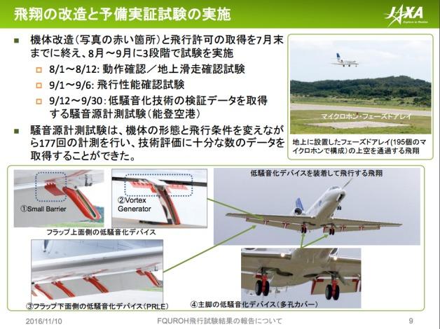 ニュース画像:JAXA、「飛翔」FQUROH飛行実証で騒音低減を確認 今後はMRJで実証も