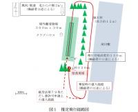 ニュース画像:運輸安全委員会、3月に宇都宮で発生のウルトラライトプレーン事故で報告書