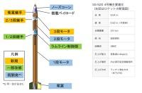 ニュース画像 1枚目:SS-520 4号機の仕様