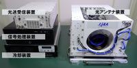 ニュース画像 1枚目:JAXAが開発した乱気流検知装置