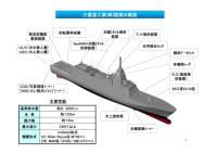 ニュース画像 1枚目:新護衛艦「30DD」の概要