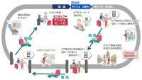ニュース画像 1枚目:サービスに関するイメージ
