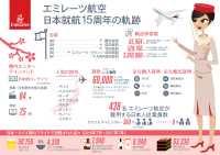 ニュース画像:エミレーツ航空、日本就航15周年 2002年から397万人以上の旅客を輸送