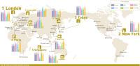 ニュース画像 1枚目:44都市ランキング