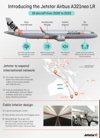 ニュース画像 1枚目:ジェットスター A321neoLR インフォグラフィック