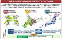 北海道航空ネットワークビジョンを策定、航空ネットワークの発展を目指すの画像