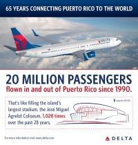 ニュース画像:デルタ航空、プエルトリコへの就航65周年 6月にはアトランタ線で増便も