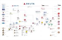 ニュース画像 1枚目:デルタ航空の系譜
