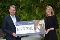 ニュース画像:ルフトハンザ・グループ、インドの教育プロジェクトに約8万ユーロを寄付