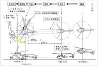 ニュース画像:神戸で発生したヒラタ学園「JA500H」事故、不適切な操縦操作で横転