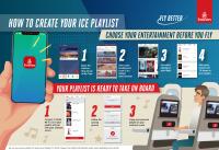 ニュース画像 1枚目:iceプレイリストの使用方法