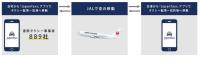 ニュース画像:JALとJapanTaxiが協業開始、タクシー割引クーポンを配布