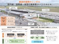ニュース画像 1枚目:MSJA・熊本コンソーシアムの提案
