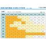 ニュース画像 3枚目:国際線日本発の予約率
