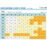 ニュース画像 4枚目:国際線日本着の予約率