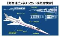 ニュース画像:AIDA、コンコルド初飛行50周年記念セミナー 参加者を募集