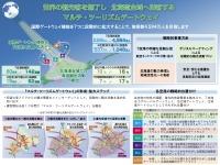 ニュース画像:北海道内7空港、基本協定書を締結 2020年1月にもビル経営開始