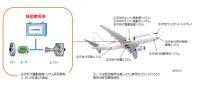 ニュース画像:GSユアサ、次世代航空機用蓄電池の開発で関西大学と連携