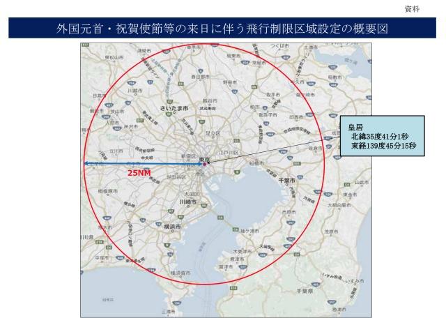 ニュース画像 1枚目:設定される飛行制限区域