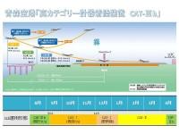 ニュース画像:青森空港、9月12日から仮設ILSによるCAT-I運用を実施