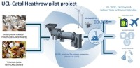 ニュース画像:ヒースロー空港、新技術の導入でごみのリサイクル率100%を目指す
