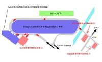 ニュース画像:仙台空港、10月6日の「仙台空港祭」で臨時の無料駐車場を設置