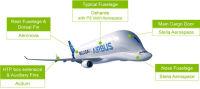 ニュース画像:エアバス、ベルーガXLの設計・製造企業を発表 2019年から運航