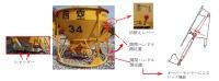 ニュース画像:18年の西日本空輸生コン落下、再発防止でバケット切替レバーに表示追加