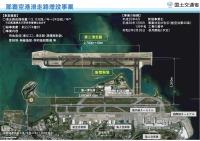 ニュース画像:2020年航空関連の話題は? 羽田国際線の増便とオリンピック