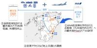 ニュース画像:ANA空港アクセスナビ、MK空港定額タクシー・送迎ハイヤーと予約連携