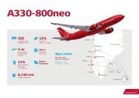 ニュース画像:エア・グリーンランド、A330-800を発注 21年に2路線を開設