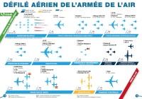 ニュース画像:パリ祭に初参加のA340とシャンゼリゼ通りを優雅に飛行する70機【動画】
