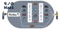 ニュース画像:ANAカーゴ、日本オープンイノベーション大賞「国土交通大臣賞」を受賞