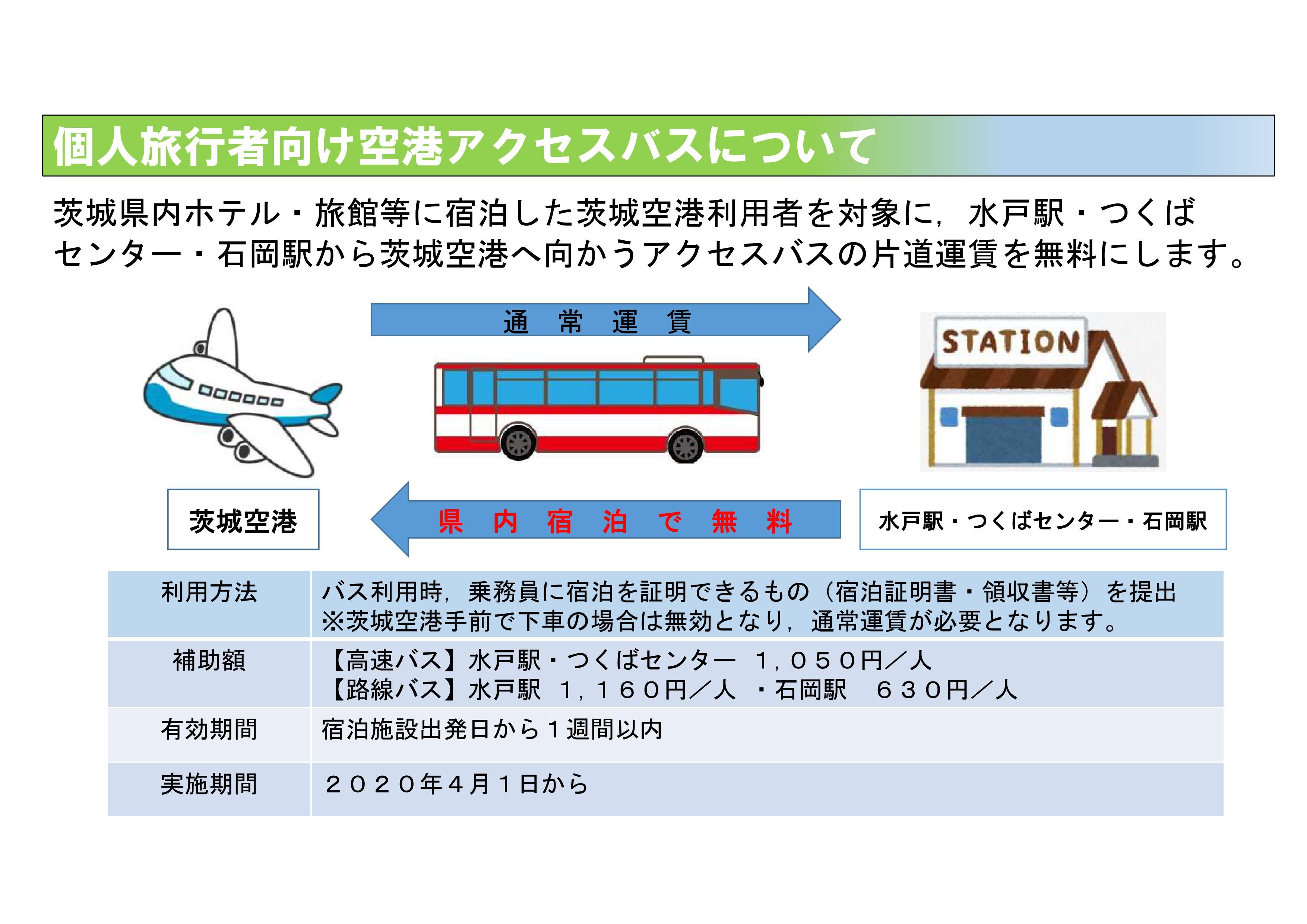 水戸駅 高速バス