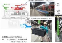 ニュース画像:成田空港、真空の力を利用した手荷物取り下し作業の補助装置を導入