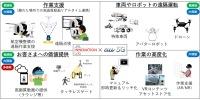 JAL、国内航空会社で初めて次世代移動通信システム「5G」の利用開始の画像