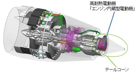 IHI、エンジンテールコーンに搭載できる内蔵型電動機を開発 世界初 ...