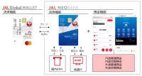ニュース画像:取引でマイル貯まる銀行サービス「JAL NEOBANK」、受付開始