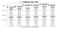ニュース画像:高松空港、2019年度の利用状況 定期便の利用者数が8年ぶりに減少