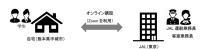 ニュース画像:JAL、5月16日に熊本と東京をつなぐ中高生対象オンラインイベント