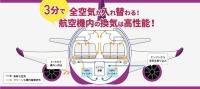 ニュース画像:ピーチ、無菌病室で使用するフィルター採用 機内の換気性能をアピール
