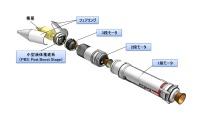 ニュース画像:JAXA、ベトナム向け地球観測衛星のイプシロンによる打上げを受託