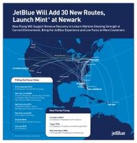 ニュース画像:ジェットブルー、新規30路線を開設 ニューアーク線で「ミント」拡大