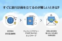 大韓航空、クレジットバウチャー利用で航空券1割引の画像