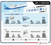 ニュース画像:ANAカーゴ、空陸一貫輸送サービスで25空港を追加