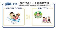 ニュース画像:京成トラベル、成田発着LCC利用で旅先充実の国内ツアーを販売
