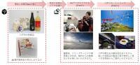 ニュース画像:JALオンライントリップ、第3弾は釧路行き 自宅にイクラ届く
