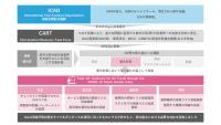 ニュース画像:JAL、コロナ予防対策を強化 世界基準の指針に対応